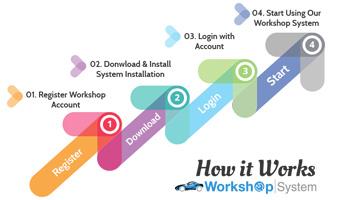 Workshop bundle